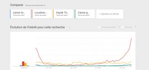 Google trends 5